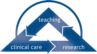 Teaching, Clinical Care, Research